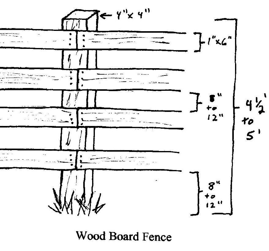 sliding gate wiring diagram